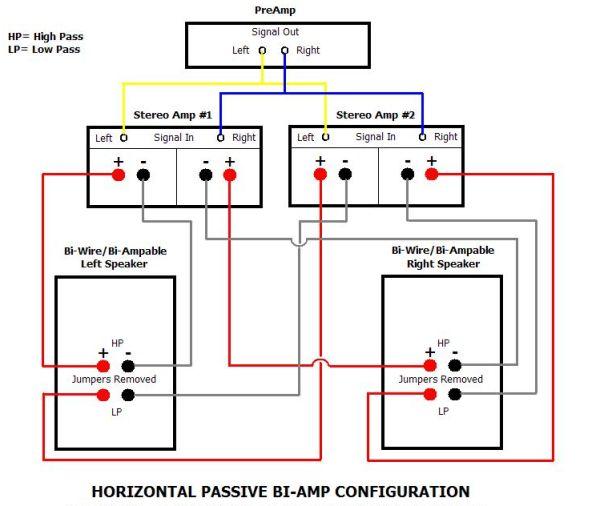 Biamplificar Biamp1